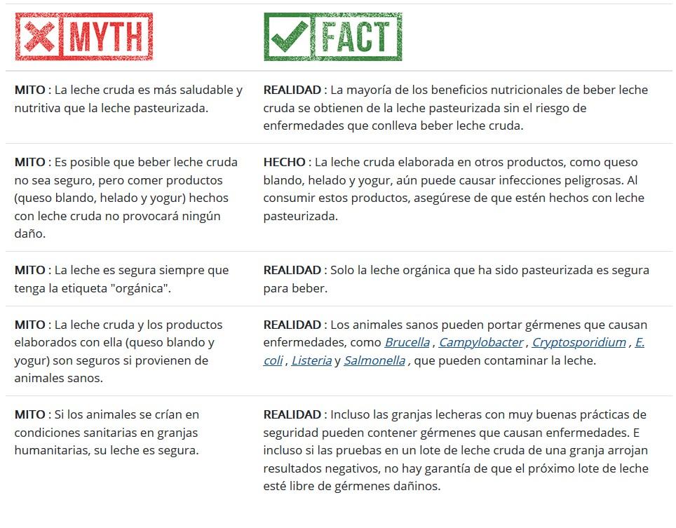 Leche cruda mitos y realidades